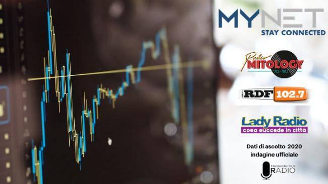MyNet leader per la pubblicità in Toscana